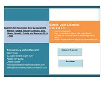 Inverters for Renewable Energy Equipment Market Trends and Forecast 2