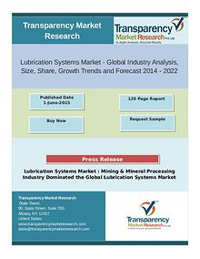 Lubrication Systems Market Share 2014 - 2022