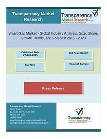 Global Smart Gas Market: Growing Demand for Energy Keeps Leading Play