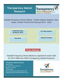 Global Variable Frequency Drives Market Led by Asia Pacific, to Reach