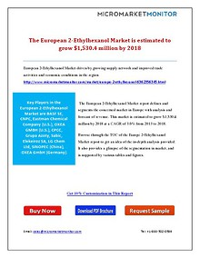 The European 2-Ethylhexanol Market is estimated to grow $1,530.4 mill