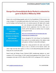 Europe Urea Formaldehyde Resin Market is Estimated to Grow to $3,161.