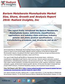 Barium Metaborate Monohydrate Market Size, Share, Growth 2016