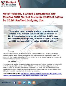 Naval Vessels, Surface Combatants and Related MRO Market to reach