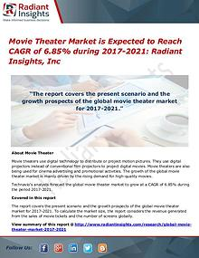 Movie Theater Market is Expected to Reach CAGR of 6.85% During 2021