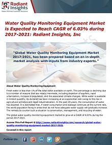 Water Quality Monitoring Equipment Market is Expected to Reach CAGR