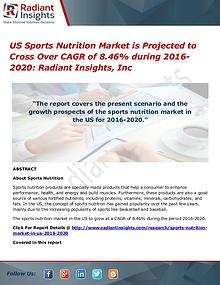 US Sports Nutrition Market is Projected to Cross Over CAGR of 8.46%