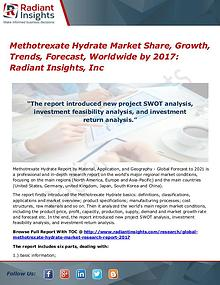 Methotrexate Hydrate Market Share, Growth, Trends, Forecast, 2017