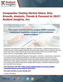 Composites Testing Market Share, Size, Growth, Analysis, Trends 2017