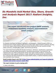 DL-Mandelic Acid Market Size, Share, Growth and Analysis Report 2017