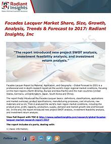 Facades Lacquer Market Share, Size, Growth, Analysis, Trends 2017