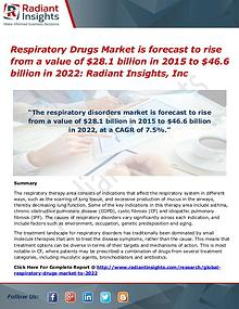Respiratory Drugs Market is forecast to rise from a value of $28.1
