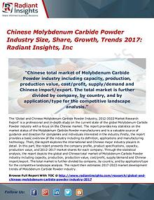 Chinese Molybdenum Carbide Powder Industry Size, Share, Growth 2017