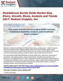 Molybdenum Boride Oxide Market Size, Share, Growth, Share 2017