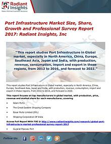 Port Infrastructure Market Size, Share, Growth 2017