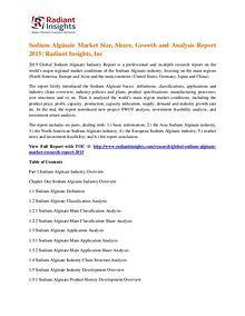 Sodium Alginate Market Size, Share, Growth and Analysis Report 2015