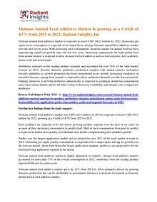 Vietnam Animal Feed Additives Market 2022
