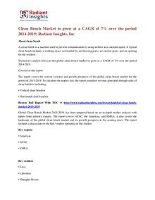 Clean Bench Market to Grow at a CAGR of 7% Over the Period 2014-2019