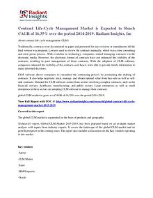 Contract Life-Cycle Management Market 2019