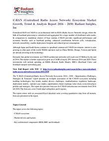 C-RAN (Centralized Radio Access Network) Ecosystem Market Growth2030