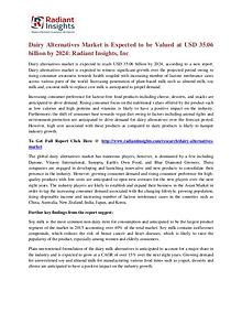 Dairy Alternatives Market is Expected to Be Valued at USD 35.06