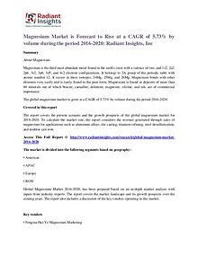 Magnesium Market is Forecast to Rise at a CAGR of 5.73%