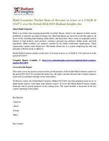 Halal Cosmetics Market Basis of Revenue to Grow at a CAGR of 13.67%