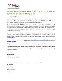 Infrared Sensor Market to Grow at a CAGR of 11.14%