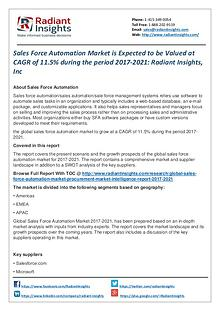 Sales Force Automation Market Expected to Be Valued at CAGR of 11.5%
