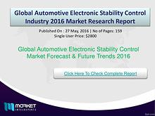 Global Automotive Electronic Stability Control Market Share&Size 2016