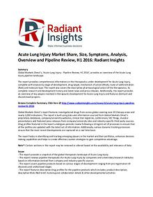 Acute Lung Injury Market Share, Size, Symptoms, Treatment 2016