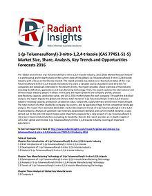 1-(p-Toluenesulfonyl)-3-nitro-1,2,4-triazole (CAS 77451-51-5) Market