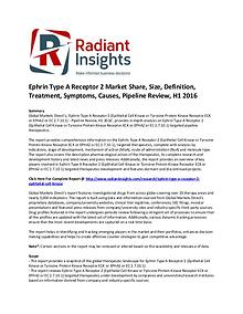 Ephrin Type A Receptor 2 Market Share, Size,  H1 2016