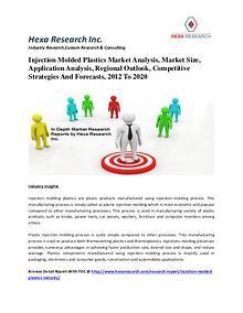 Injection Molded Plastics Market Analysis, Market Size, Application A