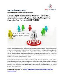 Linear Alkyl Benzene Market Analysis, Market Size, Application Analys