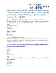 Alternative Sweetener Market Key Vendors, Driver & Challenge To 2021