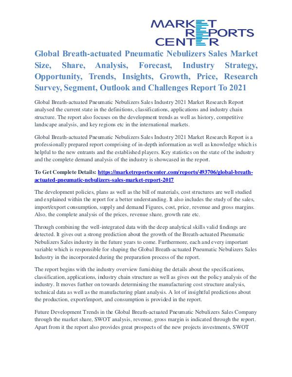Breath-Actuated Pneumatic Nebulizers Sales Market Future Trends 2021 Breath-actuated Pneumatic Nebulizers Sales Market