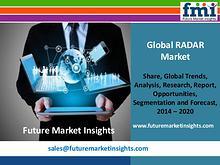 RADAR Market Analysis and Forecast, 2014-2020