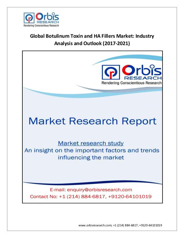 Market Research Report 2021 Global Botulinum Toxin and HA Fillers Industr