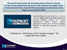 Thermal Printing Market Analysis - By End Users