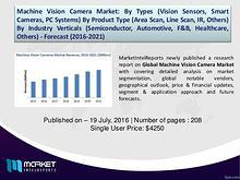 Global Machine Vision Camera Market Analysis, 2016 – 2021