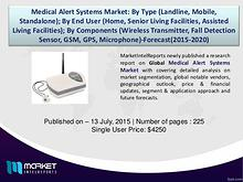 Medical Alert Systems Market Set to Grow 21.6 Billion USD By 2020