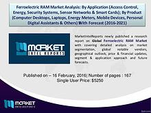 Ferroelectric RAM Market Analysis: By Application (Access Control, En