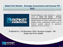 Market Challenges of Talc Market, 2016-2022