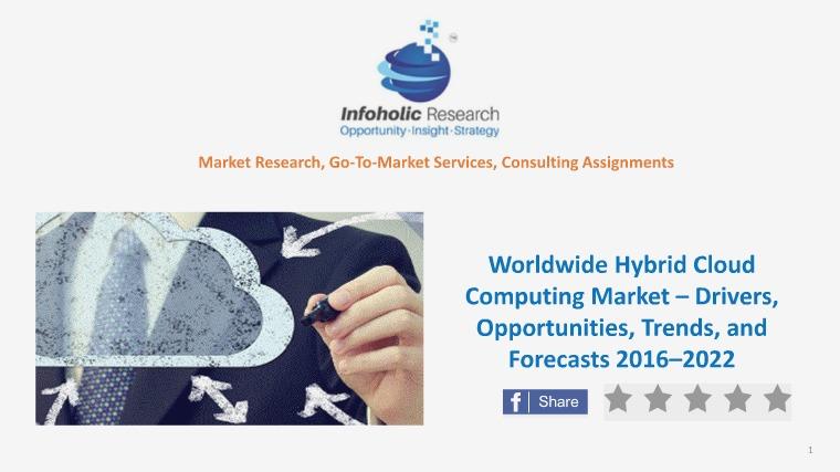 Worldwide Hybrid Cloud Computing Market-Trends & Forecasts 2016-2022 Worldwide Hybrid Cloud Computing Market