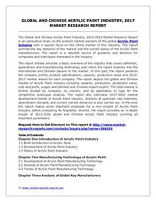 Acrylic Paint Market 2012-2022 Analysis, Trends and Forecasts
