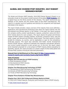 Global PVDF Industry Analyzed in New Market Report