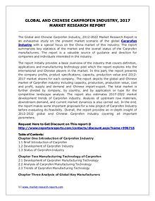 Carprofen Market 2012-2022 Analysis, Trends and Forecasts