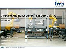 Airplane and Helicopter Hangar Doors Market Poised for Steady Growth