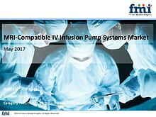 MRI-Compatible IV Infusion Pump Systems Market  Industry Analysis, Tr